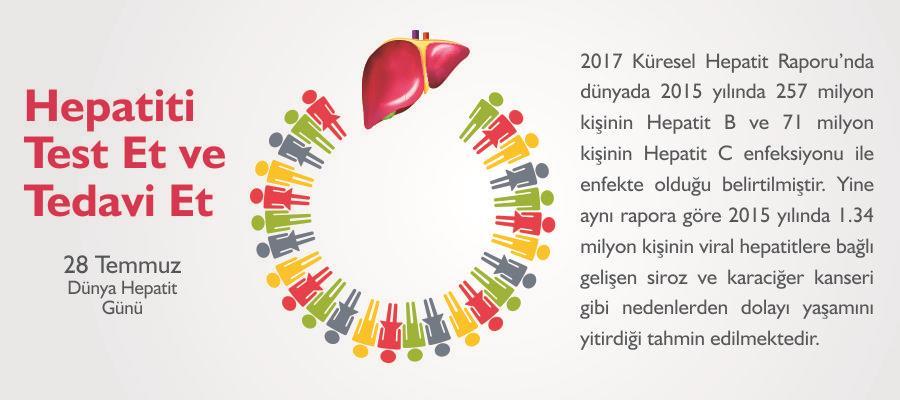 27 Temmuz Dunya Hepatit Gunu.jpeg