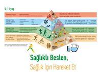 5-11_yas_beslenme_pramiti.jpg