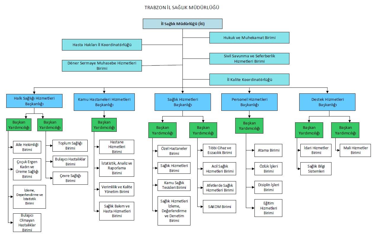 Teşkilat Şeması.jpg